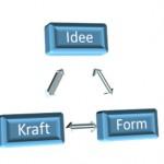 Drei Einflussgrössen der Organisation